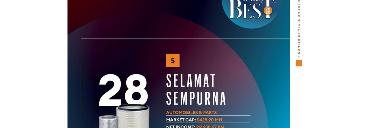 Best of the Best Awards, The Top 50 Companies for 2020